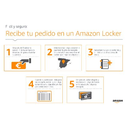 Infografia_-Amazon-Locker